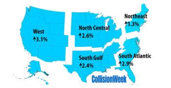 Traffic Volume Up 2.6% in April