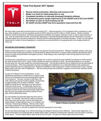 Tesla letter