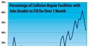 Collision Repair Industry Business Conditions: Q1 2017