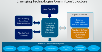 Auto Care Association Launches Emerging Technologies Committee