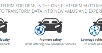 CCC Introduces Platform to Connect OEMs with Collision Repair and Insurance Industries