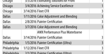 Sherwin-Williams First Quarter 2016 Training Schedule