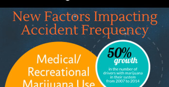 PCI Accident Frequency infographic