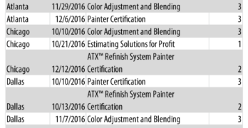 Sherwin-Williams Fourth Quarter 2016 Training Schedule