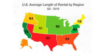 U.S. Length of Rental Upward Trend Continues in Second Quarter
