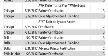 Sherwin-Williams Announces Second Quarter Training Schedule