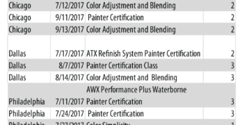 Sherwin-Williams Release Third Quarter Training Schedule
