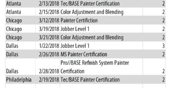 Martin Senour First Quarter 2018 Training Schedule