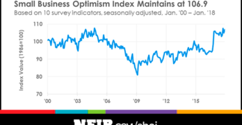 NFIB Small Business Optimism January 2018