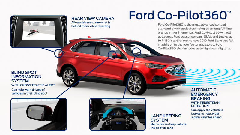 Ford Co-Pilot360