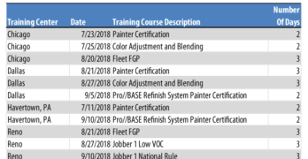 Martin Senour Q3 2018 Training Schedule