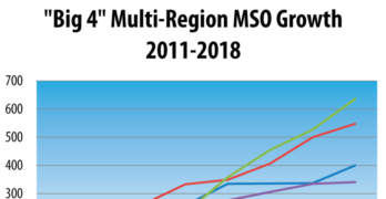 Big 4 Collision Repair MSO growth