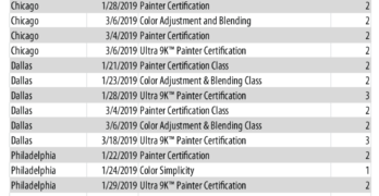 Sherwin-Williams Q1 2019 Training Schedule