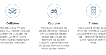 CCC Accident Advisor