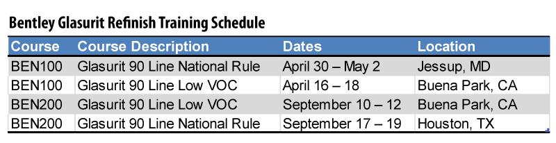 Bentley Glasurit Training Schedule