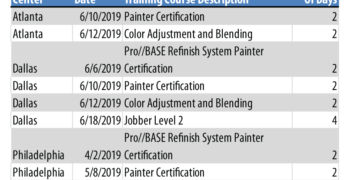 Martin Senour Q2 2019 Training Schedule