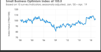 National Federation of Independent Business Small Business Optimism Index May 2019