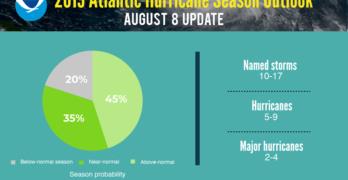 NOAA August 2019 Hurricane Probability