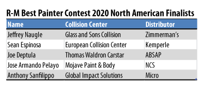 BASF R-M Best Painter Contest 2020 Finalists