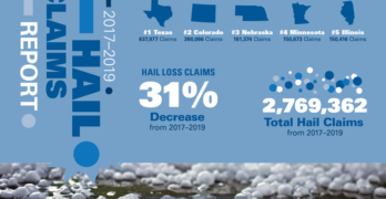 NICB 2020 Hail Claim Report