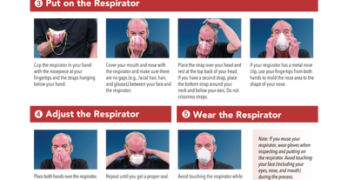 OSHA Respirator Poster