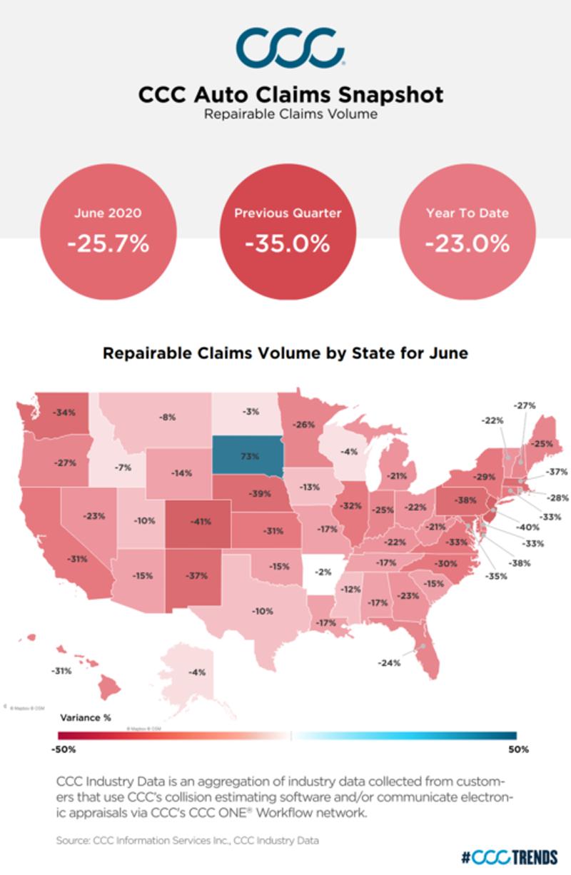 June 2020 Repairable Appraisals