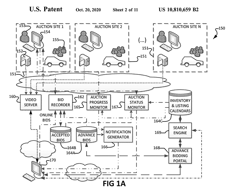 U.S. Patent Number 10,810,659