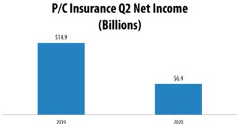 Q2 Net Income
