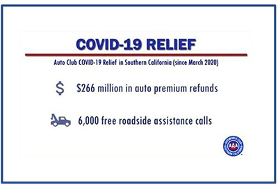AAA So Cal Covid Relief