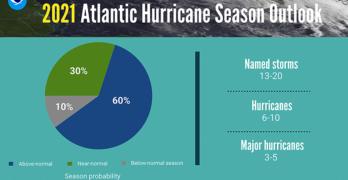 2021 Hurricane Forecast